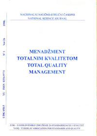 Dugoročno planiranje širenja saznanja o sistemu kvaliteta